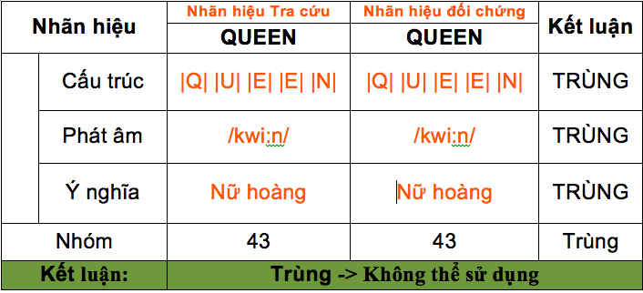 tra-cuu-nhan-hieu-online