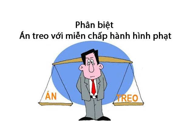 Phan Biet An Treo Voi Mien Chap Nhan Hinh Phat